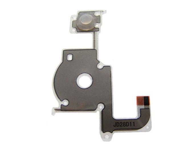 Páska preľavané na PSP Slim 2000 - 2004 tlačidlá