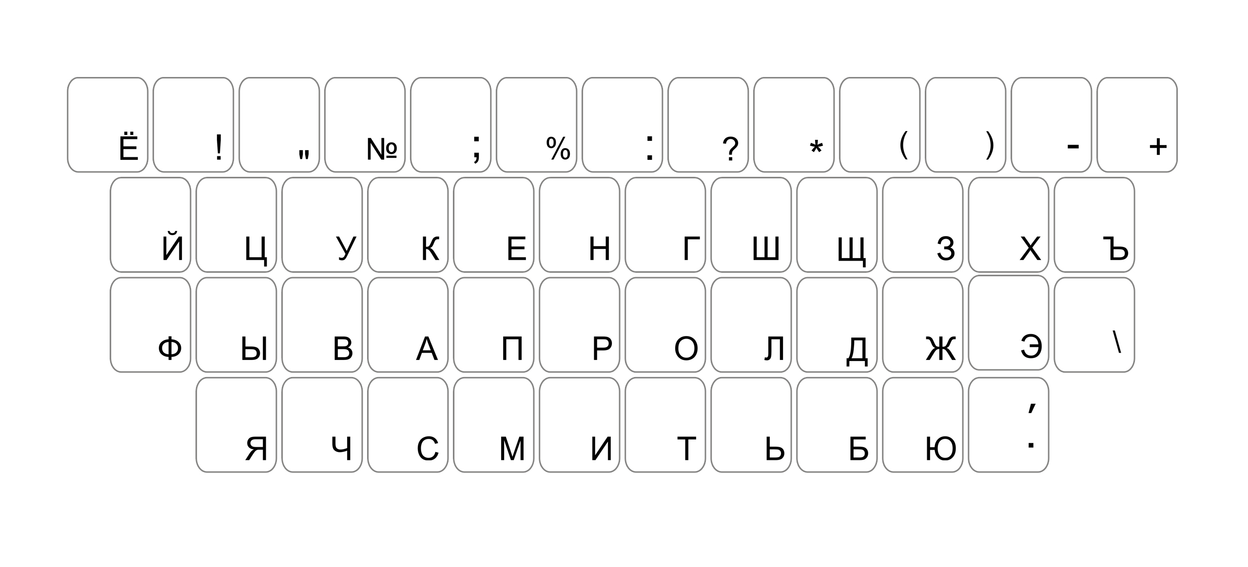 Item Keyboard stickers RUSSIAN CYRILLIC 5 colors