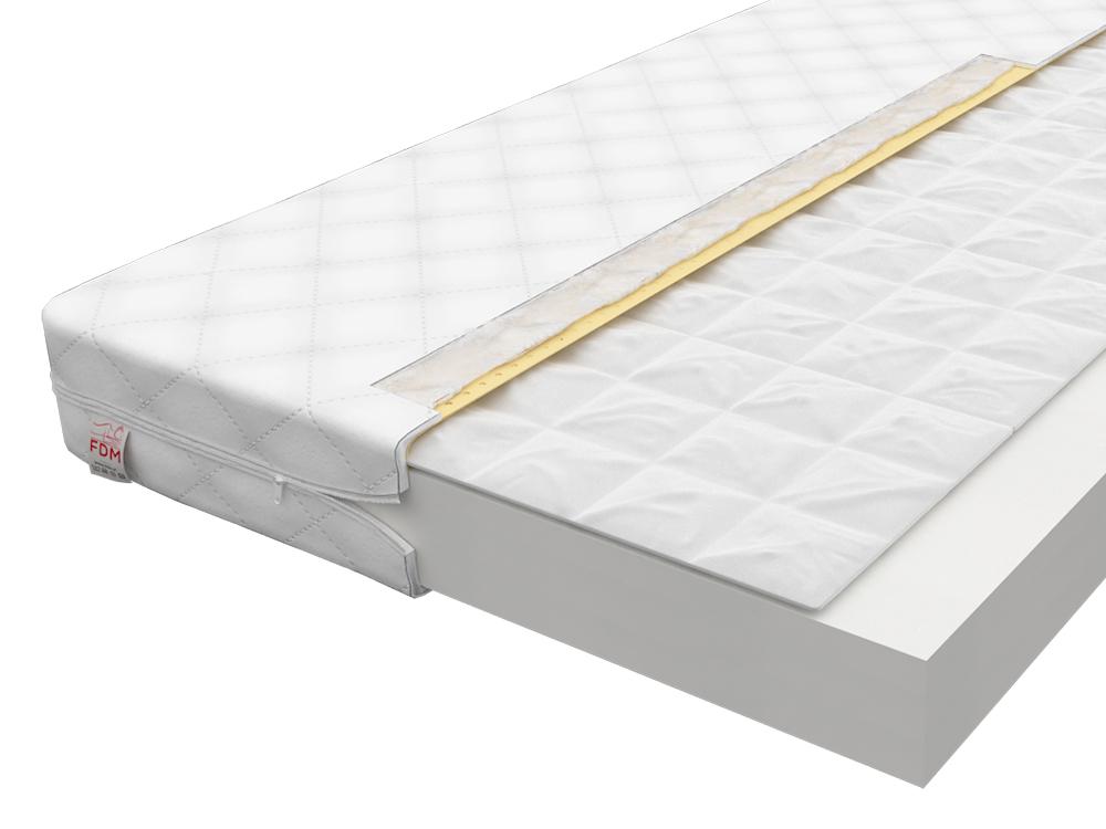Doplatok do postele: Zmena matrac IMIR 160x70