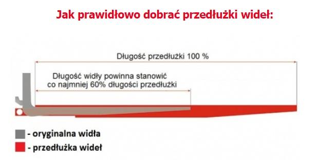 PLESTUVAS PAILGINIMAS SAKES L-2000 80x40/45