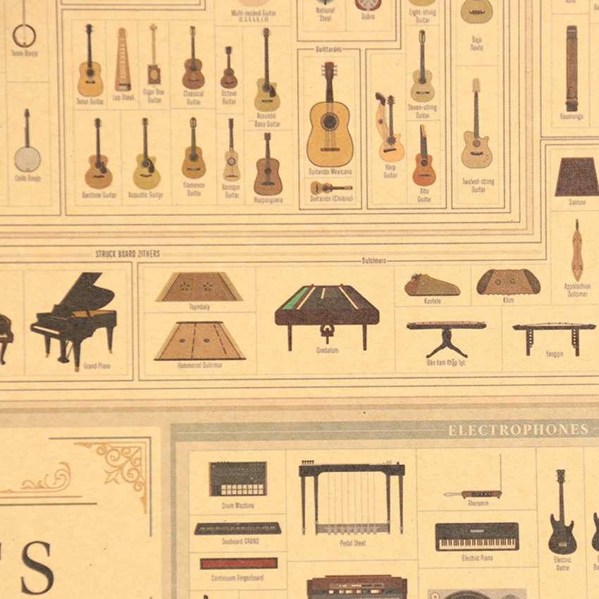 Plakat Instrumenty Muzyczne 51x36 Vintage Tektura 7260573620