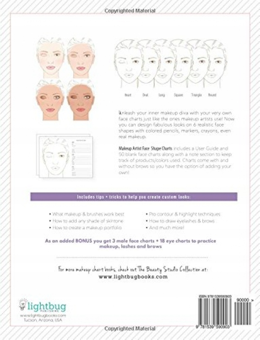 e1180d5c8ed9 Gina M REyna Makeup Artist Face Shape Charts (The - 7647491187 ...