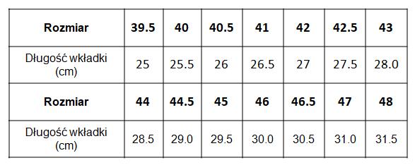 LACOSTE BUTY MĘSKIE CZARNE ENDLINER 7 33SPM1005024