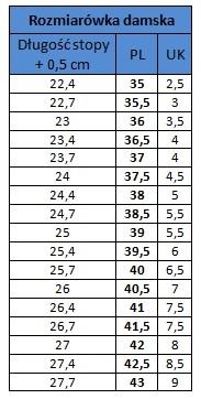 KRISBAL 201x botki zimowe POLSKIE czarne 36 SKÓRA