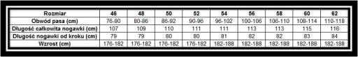 SPODNIE ROBOCZE DO PASA EMERTON CAMOUFLAGE roz. 58 10217021498 Odzież Męska Spodnie TH WFARTH-2